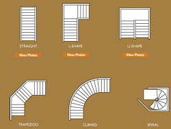 Costs of Stairs by Shape — Circular to Straight and Every